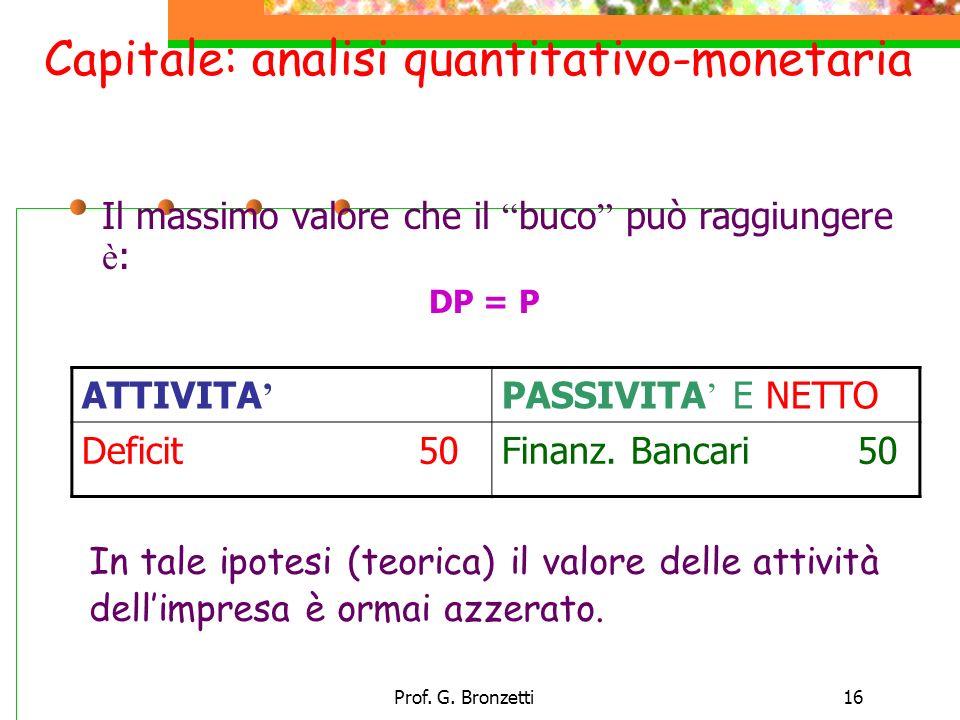 Prof. G. Bronzetti16 Il massimo valore che il buco può raggiungere è : DP = P ATTIVITA PASSIVITA E NETTO Deficit 50Finanz. Bancari 50 In tale ipotesi