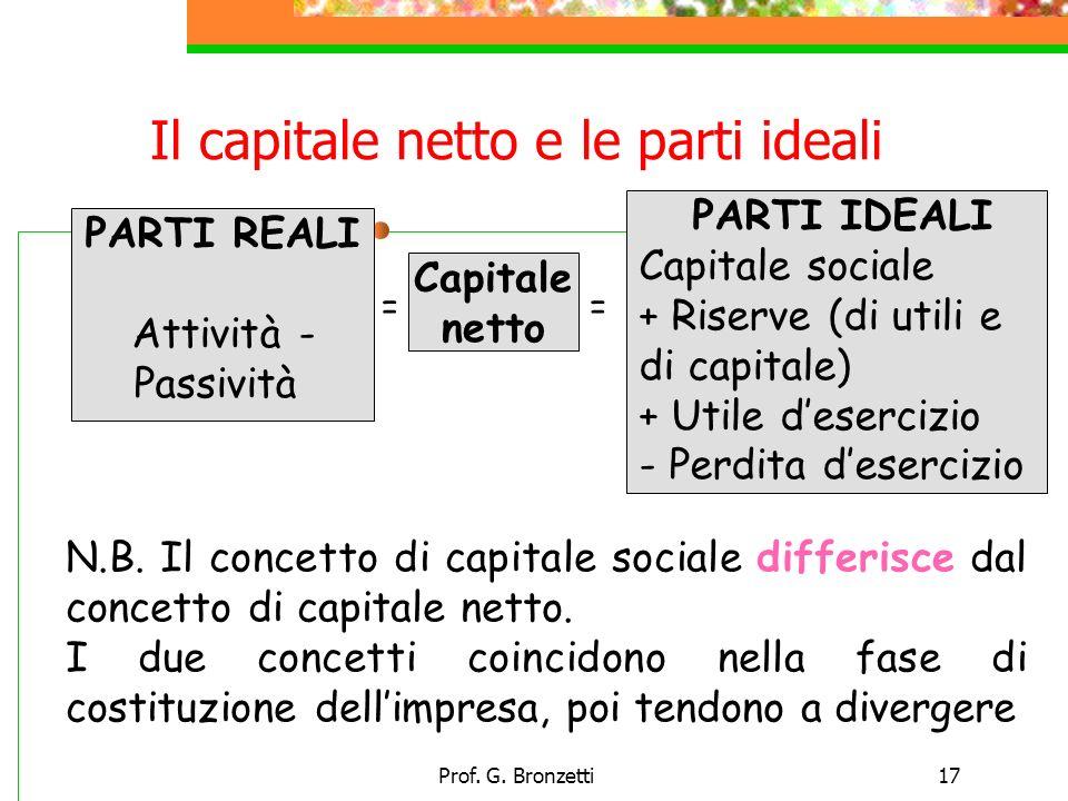 Prof. G. Bronzetti17 Il capitale netto e le parti ideali PARTI REALI Attività - Passività Capitale netto PARTI IDEALI Capitale sociale + Riserve (di u