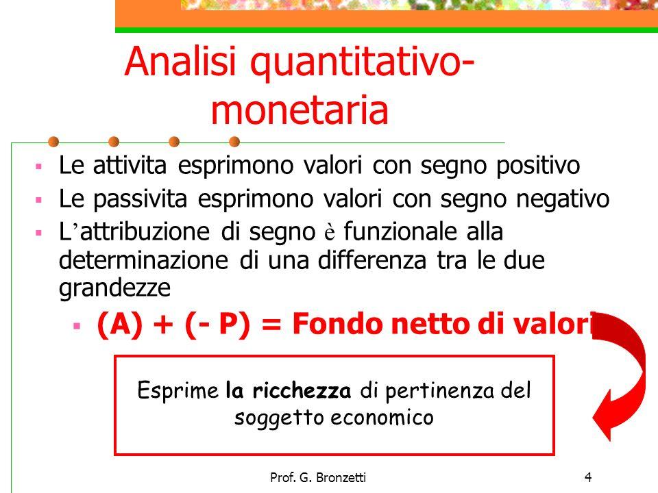 Prof. G. Bronzetti4 Analisi quantitativo- monetaria Le attivita esprimono valori con segno positivo Le passivita esprimono valori con segno negativo L