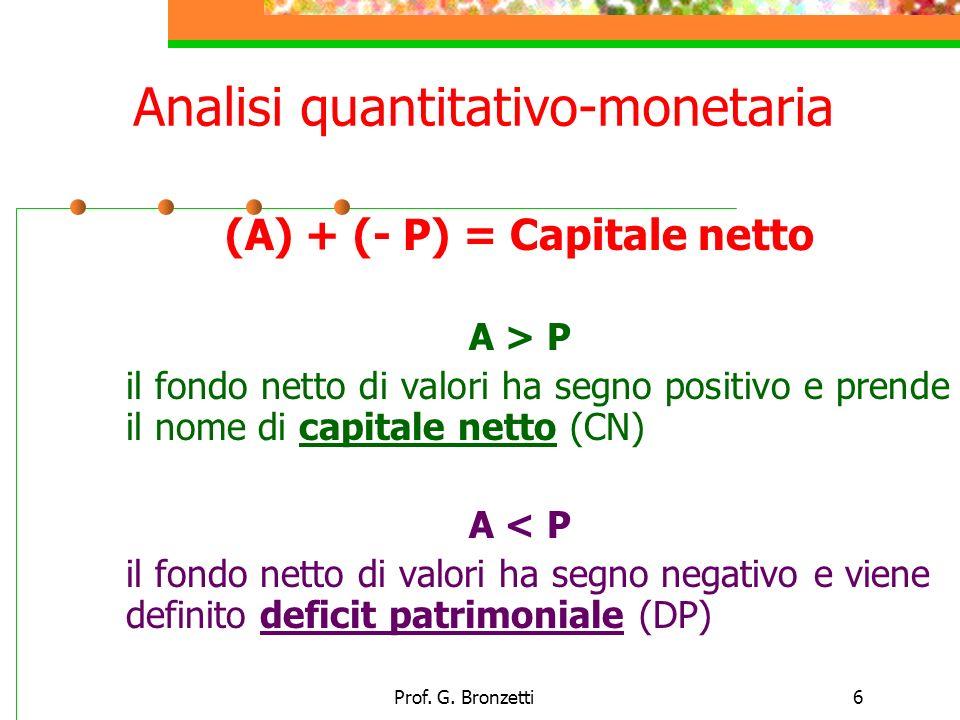 Prof. G. Bronzetti6 Analisi quantitativo-monetaria (A) + (- P) = Capitale netto A > P il fondo netto di valori ha segno positivo e prende il nome di c