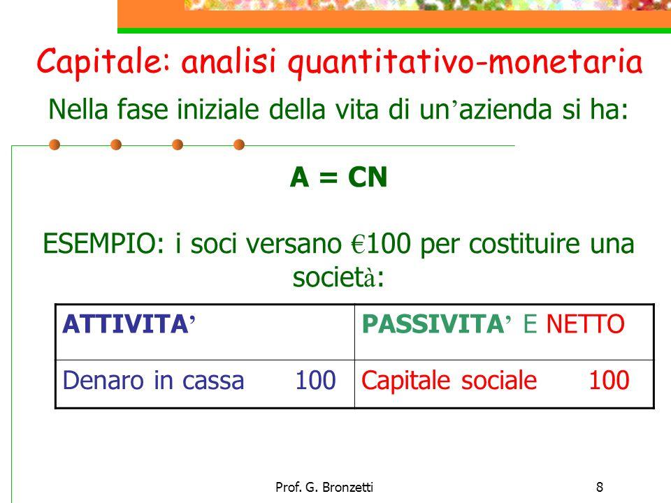 Prof. G. Bronzetti8 Nella fase iniziale della vita di un azienda si ha: A = CN ESEMPIO: i soci versano 100 per costituire una societ à : Capitale: ana