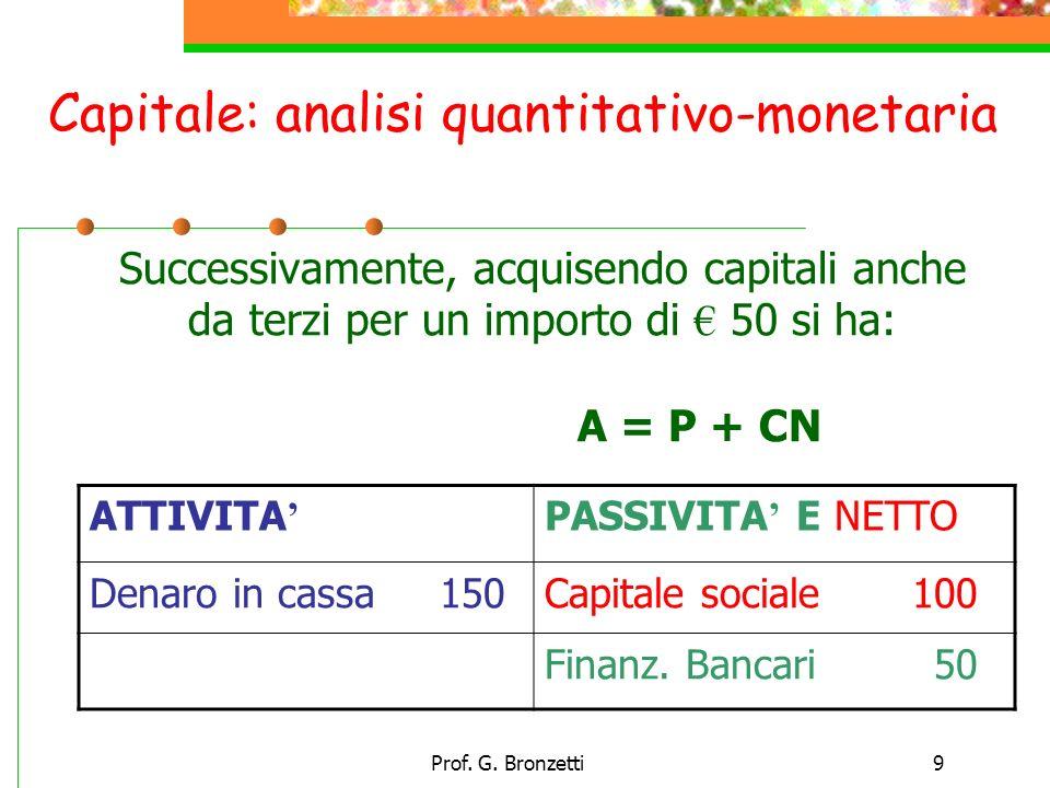 Prof. G. Bronzetti9 Successivamente, acquisendo capitali anche da terzi per un importo di 50 si ha: A = P + CN Capitale: analisi quantitativo-monetari