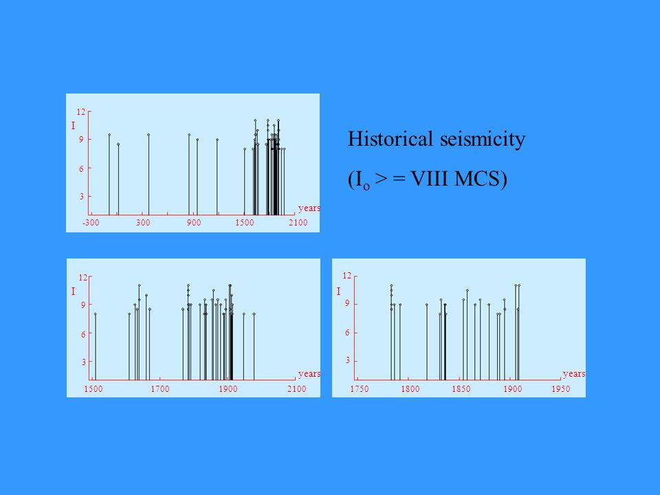 Historical seismicity (I o > = VIII MCS) -30030090015002100 years I 6 3 9 12 years I 6 3 9 12 170015001900 2100 years I 6 3 9 12 17501800 1850 1900195
