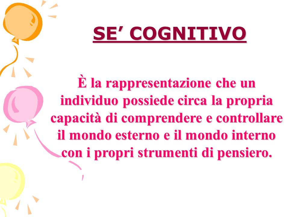 SE COGNITIVO È la rappresentazione che un individuo possiede circa la propria capacità di comprendere e controllare il mondo esterno e il mondo interno con i propri strumenti di pensiero.