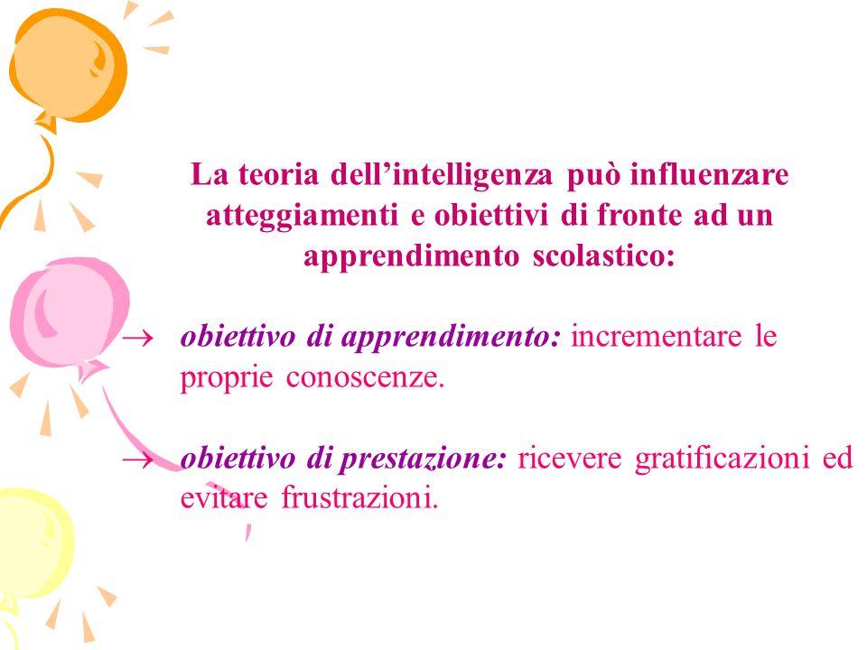 La teoria dellintelligenza può influenzare atteggiamenti e obiettivi di fronte ad un apprendimento scolastico: obiettivo di apprendimento: incrementare le proprie conoscenze.