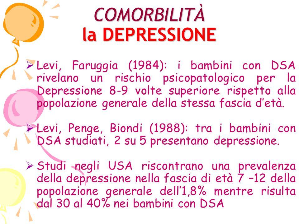 COMORBILITÀ la DEPRESSIONE Levi, Faruggia (1984): i bambini con DSA rivelano un rischio psicopatologico per la Depressione 8-9 volte superiore rispetto alla popolazione generale della stessa fascia detà.
