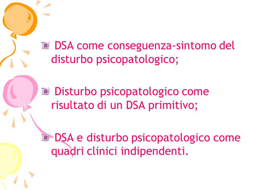 DSA come conseguenza-sintomo del disturbo psicopatologico; Disturbo psicopatologico come risultato di un DSA primitivo; DSA e disturbo psicopatologico come quadri clinici indipendenti.