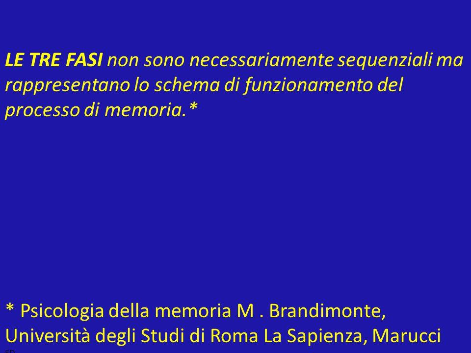 LE TRE FASI non sono necessariamente sequenziali ma rappresentano lo schema di funzionamento del processo di memoria.* * Psicologia della memoria M. B