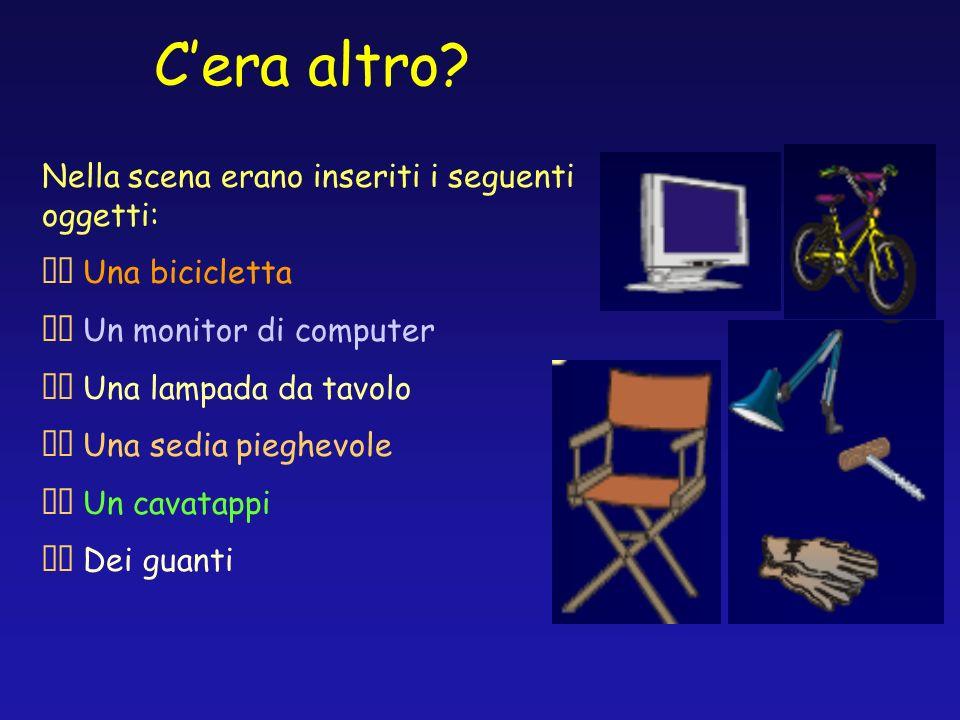 Cera altro? Nella scena erano inseriti i seguenti oggetti: Una bicicletta Un monitor di computer Una lampada da tavolo Una sedia pieghevole Un cavatap