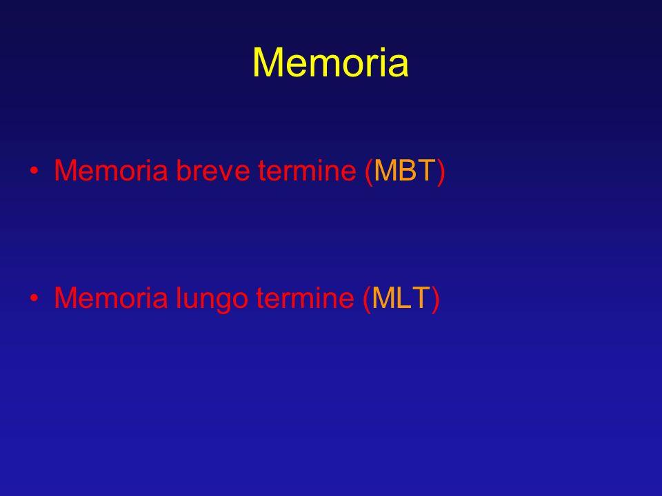 Memoria Memoria breve termine (MBT) Memoria lungo termine (MLT)