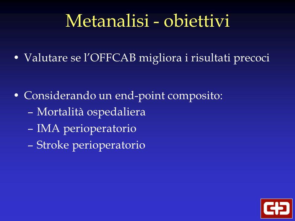 Metanalisi - obiettivi Valutare se lOFFCAB migliora i risultati precoci Considerando un end-point composito: –Mortalità ospedaliera –IMA perioperatorio –Stroke perioperatorio