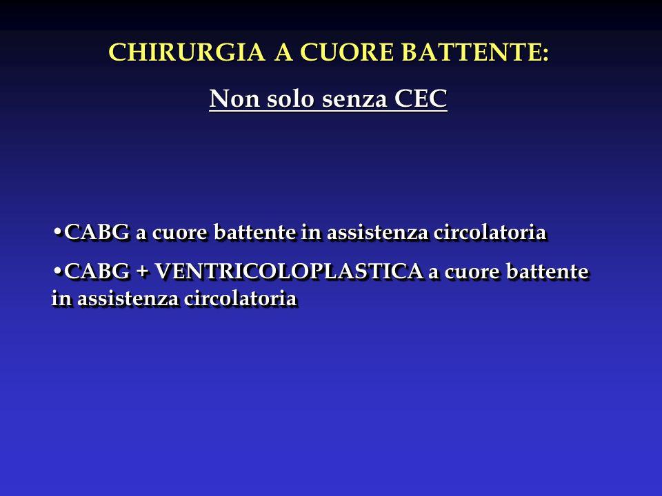 CHIRURGIA A CUORE BATTENTE: Non solo senza CEC CABG a cuore battente in assistenza circolatoria CABG a cuore battente in assistenza circolatoria CABG
