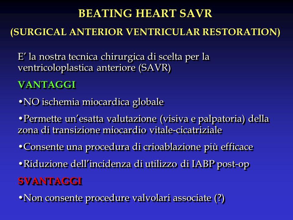 BEATING HEART SAVR (SURGICAL ANTERIOR VENTRICULAR RESTORATION) E la nostra tecnica chirurgica di scelta per la ventricoloplastica anteriore (SAVR) VANTAGGI NO ischemia miocardica globaleNO ischemia miocardica globale Permette unesatta valutazione (visiva e palpatoria) della zona di transizione miocardio vitale-cicatrizialePermette unesatta valutazione (visiva e palpatoria) della zona di transizione miocardio vitale-cicatriziale Consente una procedura di crioablazione più efficaceConsente una procedura di crioablazione più efficace Riduzione dellincidenza di utilizzo di IABP post-opRiduzione dellincidenza di utilizzo di IABP post-opSVANTAGGI Non consente procedure valvolari associate (?)Non consente procedure valvolari associate (?) E la nostra tecnica chirurgica di scelta per la ventricoloplastica anteriore (SAVR) VANTAGGI NO ischemia miocardica globaleNO ischemia miocardica globale Permette unesatta valutazione (visiva e palpatoria) della zona di transizione miocardio vitale-cicatrizialePermette unesatta valutazione (visiva e palpatoria) della zona di transizione miocardio vitale-cicatriziale Consente una procedura di crioablazione più efficaceConsente una procedura di crioablazione più efficace Riduzione dellincidenza di utilizzo di IABP post-opRiduzione dellincidenza di utilizzo di IABP post-opSVANTAGGI Non consente procedure valvolari associate (?)Non consente procedure valvolari associate (?)