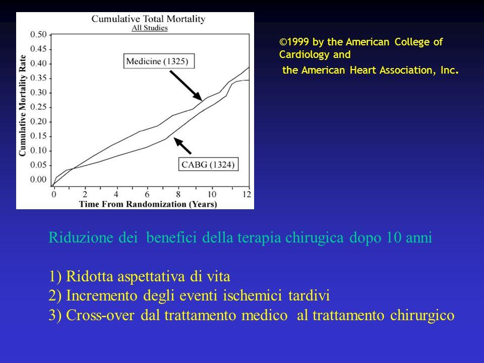 Riduzione dei benefici della terapia chirugica dopo 10 anni 1) Ridotta aspettativa di vita 2) Incremento degli eventi ischemici tardivi 3) Cross-over