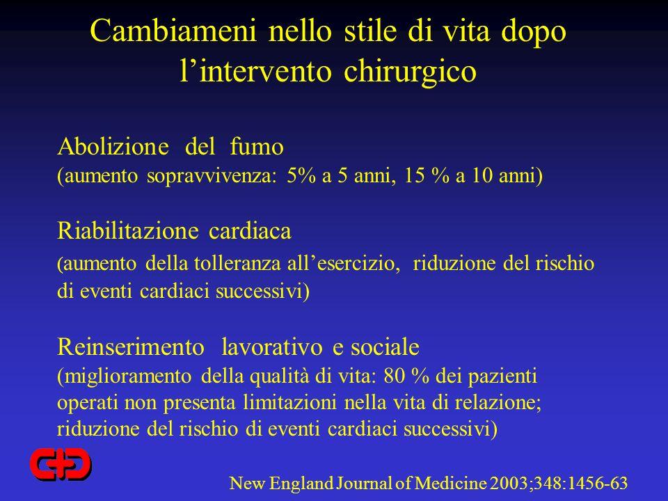 Cambiameni nello stile di vita dopo lintervento chirurgico Abolizione del fumo (aumento sopravvivenza: 5% a 5 anni, 15 % a 10 anni) Riabilitazione car