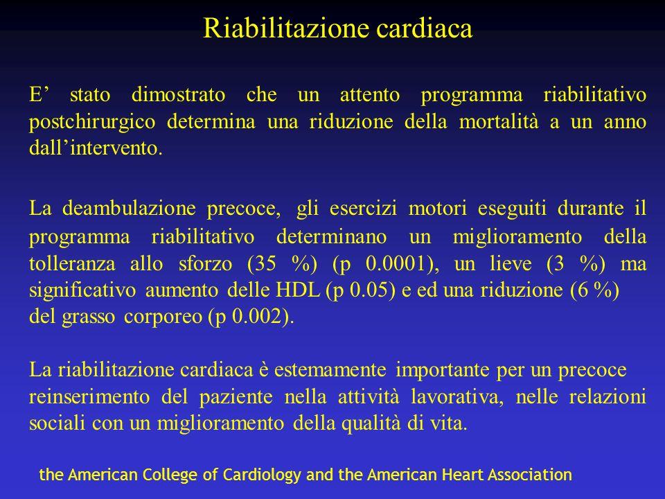Riabilitazione cardiaca E stato dimostrato che un attento programma riabilitativo postchirurgico determina una riduzione della mortalità a un anno dallintervento.