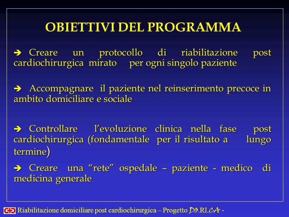 Creare un protocollo di riabilitazione post cardiochirurgica mirato per ogni singolo paziente Creare un protocollo di riabilitazione post cardiochirur