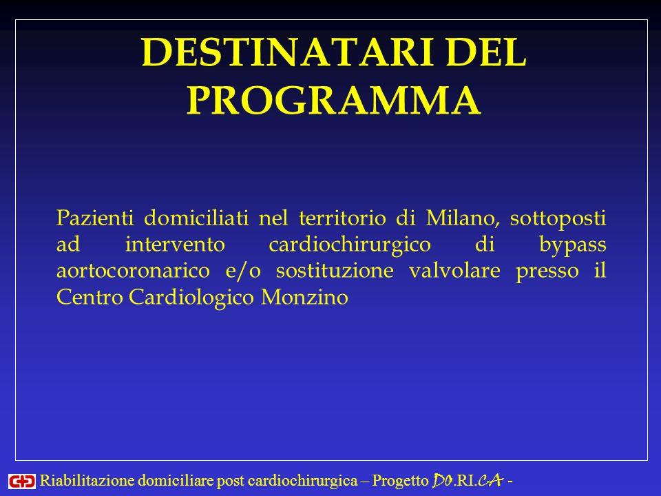 Pazienti domiciliati nel territorio di Milano, sottoposti ad intervento cardiochirurgico di bypass aortocoronarico e/o sostituzione valvolare presso il Centro Cardiologico Monzino Riabilitazione domiciliare post cardiochirurgica – Progetto DO.RI.