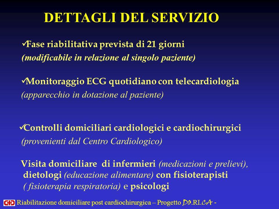 Riabilitazione domiciliare post cardiochirurgica – Progetto DO.RI. CA - Fase riabilitativa prevista di 21 giorni (modificabile in relazione al singolo