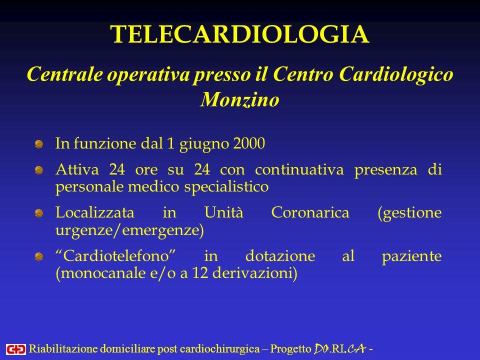 TELECARDIOLOGIA Centrale operativa presso il Centro Cardiologico Monzino In funzione dal 1 giugno 2000 Attiva 24 ore su 24 con continuativa presenza d