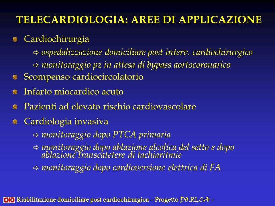 Cardiochirurgia ospedalizzazione domiciliare post interv. cardiochirurgico monitoraggio pz in attesa di bypass aortocoronarico Scompenso cardiocircola