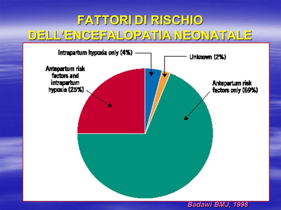 EMERGENZE OSTETRICHE QUANTO SI MANIFESTANO IN TRAVAGLIO EMERGENZE OSTETRICHE QUANTO SI MANIFESTANO IN TRAVAGLIO Distacco di placenta: nel 20% Distacco di placenta: nel 20% Rottura dutero: nel 50% Rottura dutero: nel 50% Prolasso di funicolo: nell80% Prolasso di funicolo: nell80% Embolia da liquido amniotico: nell80% Embolia da liquido amniotico: nell80% Alterazioni gravi del CTG: nel 70% Alterazioni gravi del CTG: nel 70% Distocia di spalla: nel 100% Distocia di spalla: nel 100%