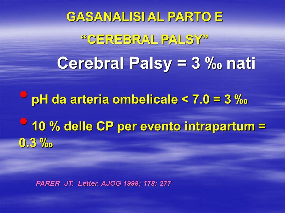 CASISITICA DI MONZA: ANNI 1993-2001 Nati con pH < 7 e/o BD < -12271 (1.1%) Nati con pH < 7 e/o BD < -12271 (1.1%) Nati con pH < 780 (0.34 ) Nati con pH < 780 (0.34 ) Nati con BD < -12239 (1%) Nati con BD < -12239 (1%) Nati con BD < -1657 (2.4 ) Nati con BD < -1657 (2.4 ) Totale nati > 37 sett: 23413 pH disponibile nel 90% emogasanalisi completa disponibile nel 82%