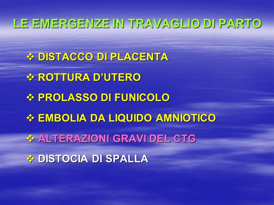 CLASSIFICAZIONE CTG IN PERIODO ESPULSIVO Piquard, Ob Gyn 1988