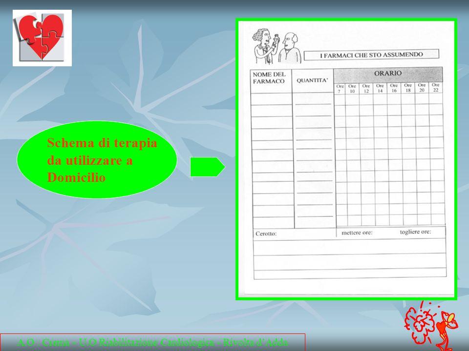Schema di terapia da utilizzare a Domicilio A.O. Crema - U.O Riabilitazione Cardiologica - Rivolta dAdda