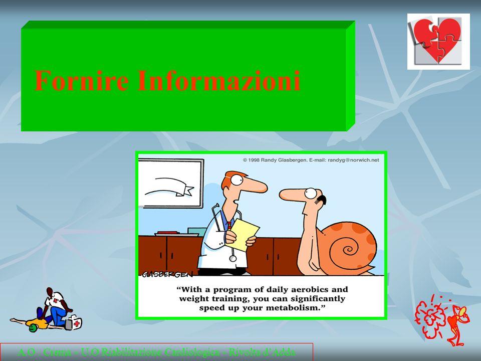 Fornire Informazioni A.O. Crema - U.O Riabilitazione Cardiologica - Rivolta dAdda