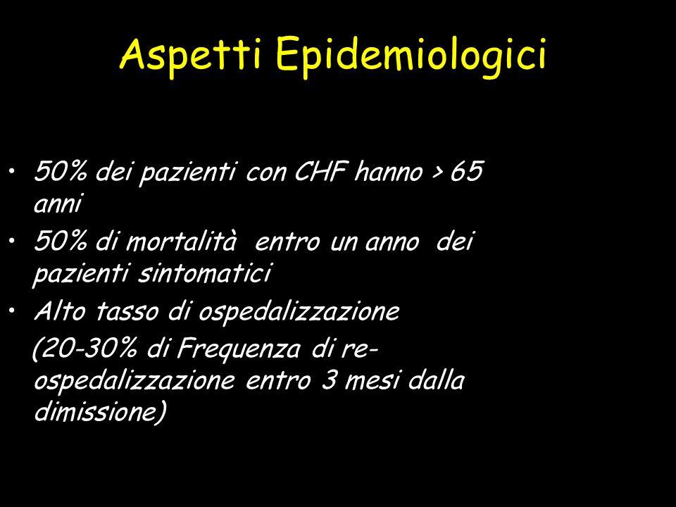 Aspetti Epidemiologici 50% dei pazienti con CHF hanno > 65 anni 50% di mortalità entro un anno dei pazienti sintomatici Alto tasso di ospedalizzazione (20-30% di Frequenza di re- ospedalizzazione entro 3 mesi dalla dimissione)