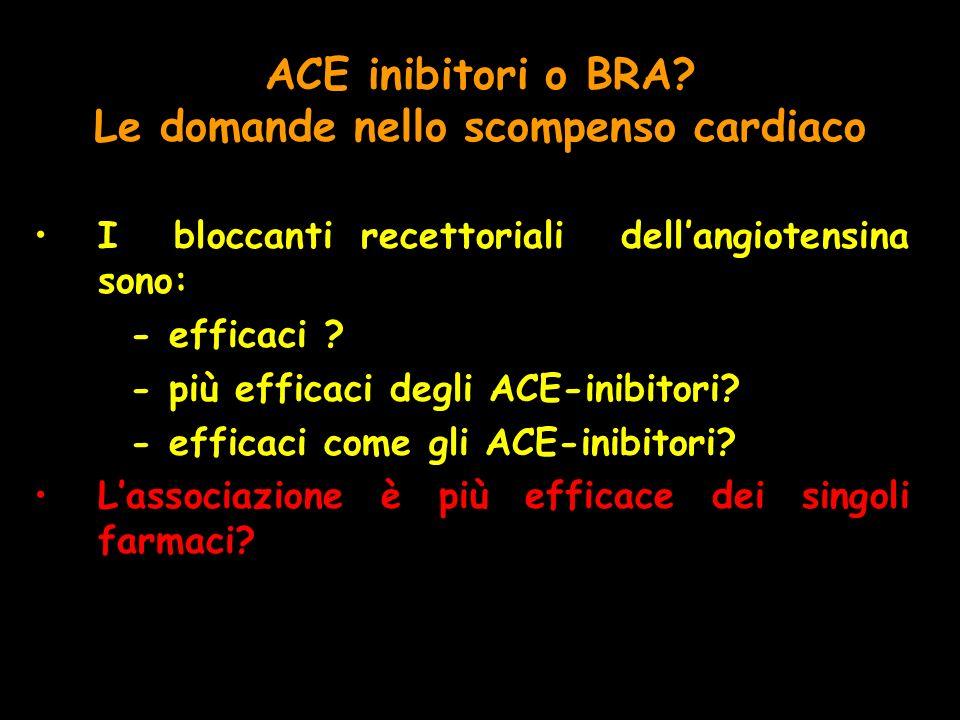 ACE inibitori o BRA? Le domande nello scompenso cardiaco I bloccanti recettoriali dellangiotensina sono: - efficaci ? - più efficaci degli ACE-inibito