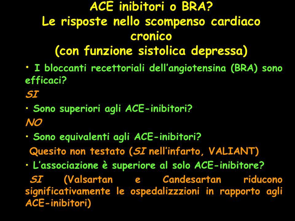 ACE inibitori o BRA? Le risposte nello scompenso cardiaco cronico (con funzione sistolica depressa) I bloccanti recettoriali dellangiotensina (BRA) so