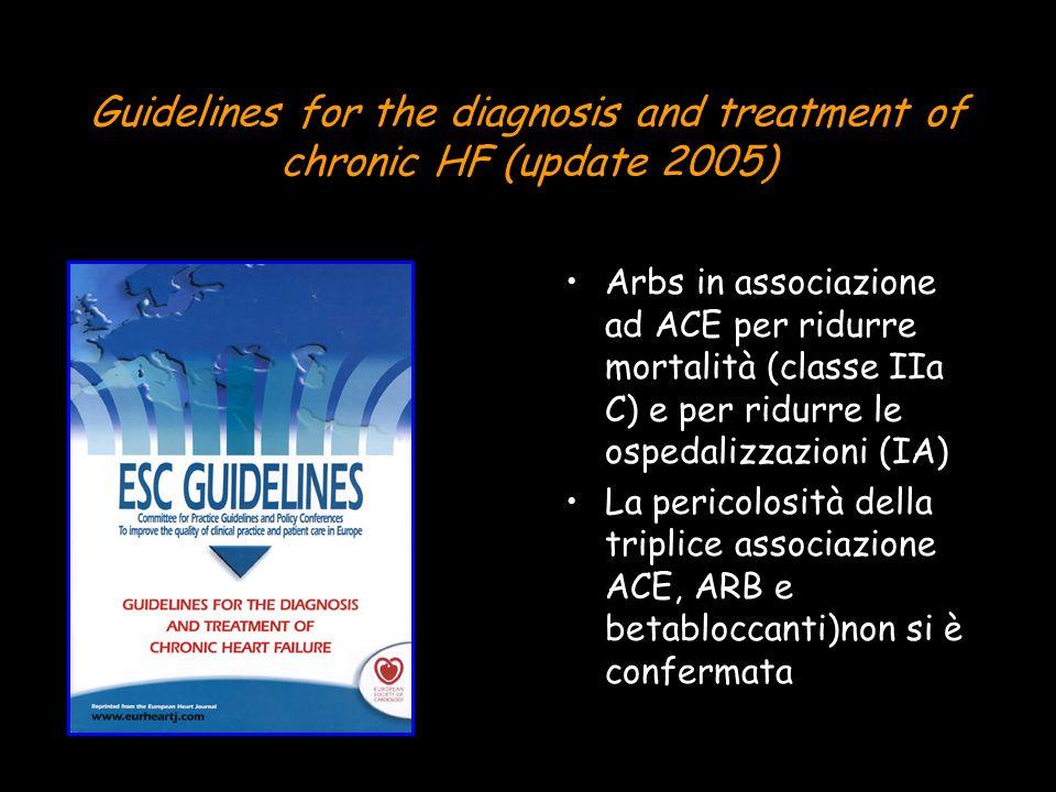 Guidelines for the diagnosis and treatment of chronic HF (update 2005) Arbs in associazione ad ACE per ridurre mortalità (classe IIa C) e per ridurre le ospedalizzazioni (IA) La pericolosità della triplice associazione ACE, ARB e betabloccanti)non si è confermata