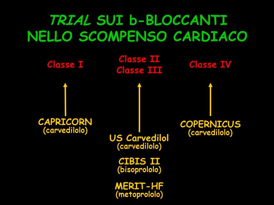 Classe II Classe III Classe IClasse IV US Carvedilol (carvedilolo) CIBIS II (bisoprololo) MERIT-HF (metoprololo) CAPRICORN (carvedilolo) COPERNICUS (carvedilolo) TRIAL SUI b-BLOCCANTI NELLO SCOMPENSO CARDIACO