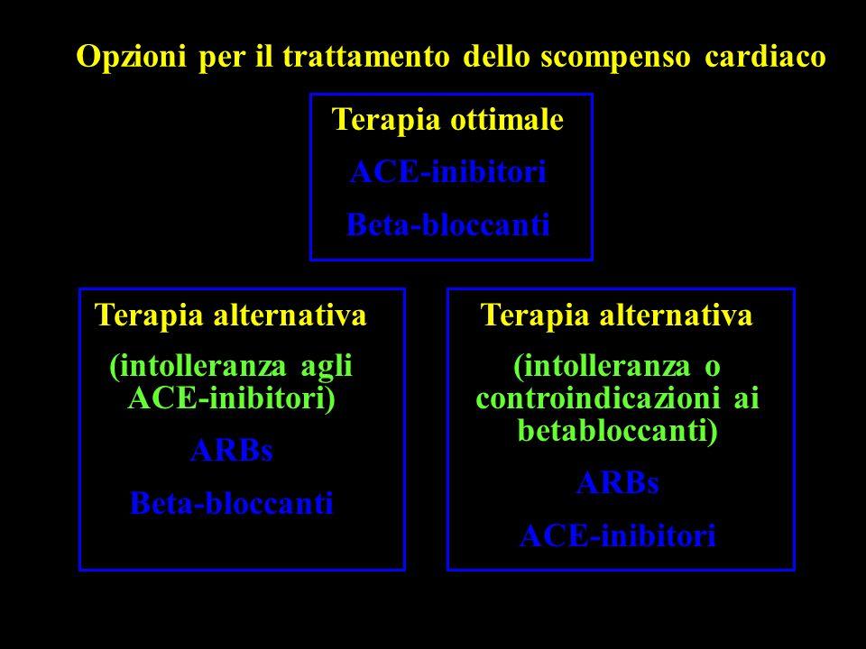 Opzioni per il trattamento dello scompenso cardiaco Terapia ottimale ACE-inibitori Beta-bloccanti Terapia alternativa (intolleranza o controindicazioni ai betabloccanti) ARBs ACE-inibitori Terapia alternativa (intolleranza agli ACE-inibitori) ARBs Beta-bloccanti