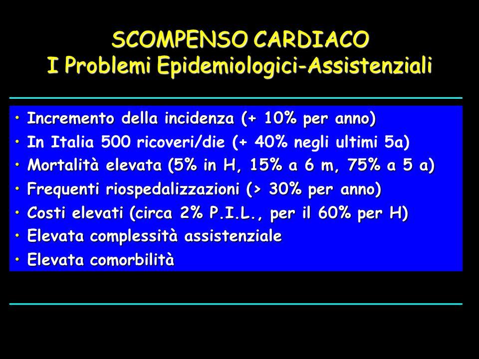 SCOMPENSO CARDIACO I Problemi Epidemiologici-Assistenziali Incremento della incidenza (+ 10% per anno) Incremento della incidenza (+ 10% per anno) In Italia 500 ricoveri/die (+ 40% negli ultimi 5a) Mortalità elevata (5% in H, 15% a 6 m, 75% a 5 a) Mortalità elevata (5% in H, 15% a 6 m, 75% a 5 a) Frequenti riospedalizzazioni (> 30% per anno) Frequenti riospedalizzazioni (> 30% per anno) Costi elevati (circa 2% P.I.L., per il 60% per H) Costi elevati (circa 2% P.I.L., per il 60% per H) Elevata complessità assistenziale Elevata complessità assistenziale Elevata comorbilità Elevata comorbilità