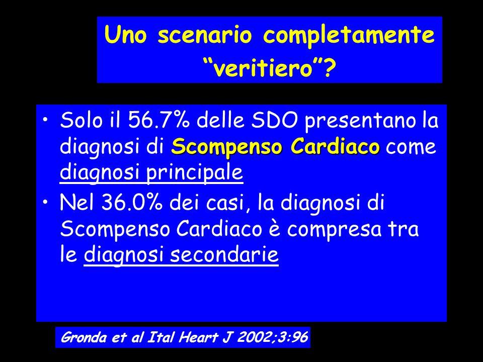 Uno scenario completamente veritiero? Scompenso CardiacoSolo il 56.7% delle SDO presentano la diagnosi di Scompenso Cardiaco come diagnosi principale