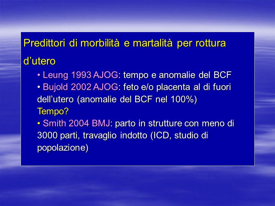 Predittori di morbilità e martalità per rottura dutero Leung 1993 AJOG: tempo e anomalie del BCF Leung 1993 AJOG: tempo e anomalie del BCF Bujold 2002
