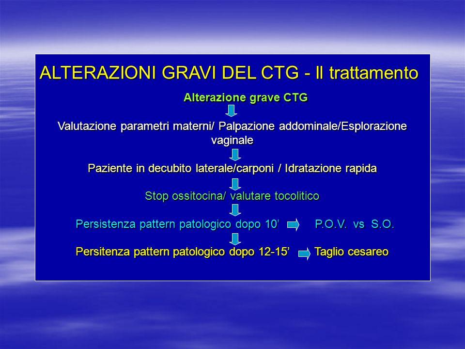 ALTERAZIONI GRAVI DEL CTG - Il trattamento Alterazione grave CTG Alterazione grave CTG Valutazione parametri materni/ Palpazione addominale/Esplorazio