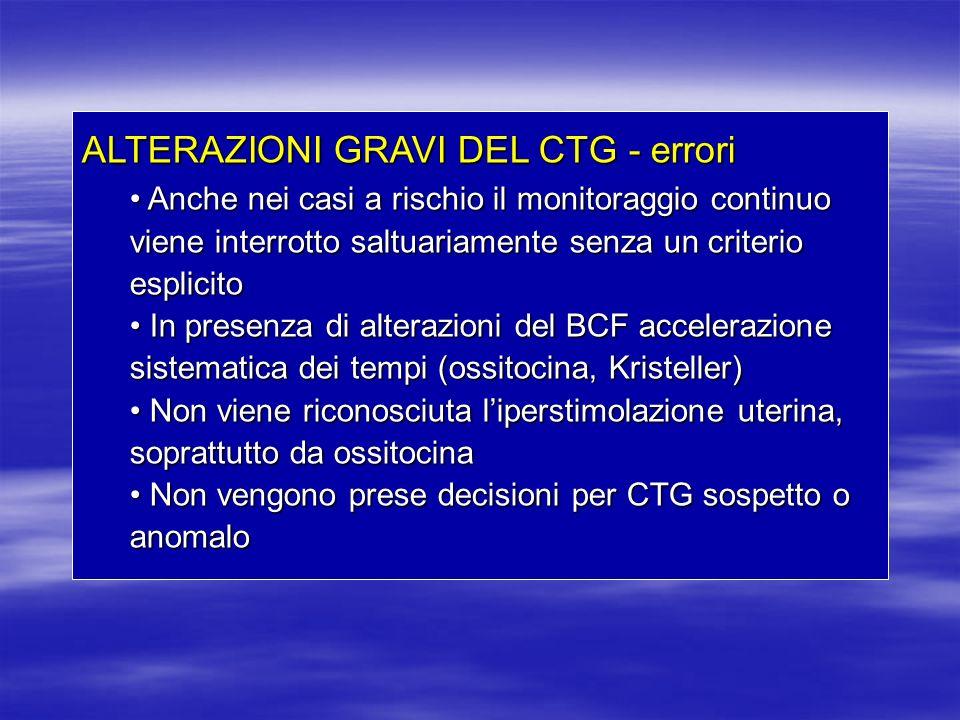 ALTERAZIONI GRAVI DEL CTG - errori Anche nei casi a rischio il monitoraggio continuo viene interrotto saltuariamente senza un criterio esplicito Anche