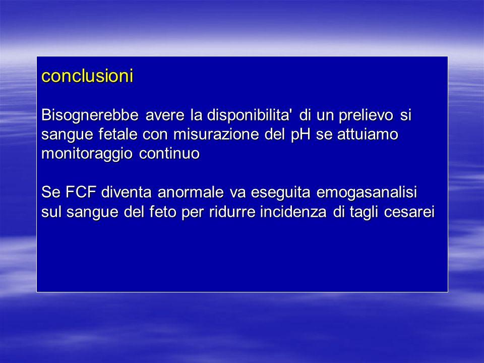 conclusioni Bisognerebbe avere la disponibilita' di un prelievo si sangue fetale con misurazione del pH se attuiamo monitoraggio continuo Se FCF diven