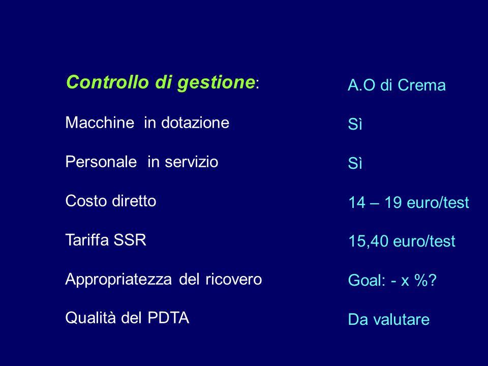 Controllo di gestione : Macchine in dotazione Personale in servizio Costo diretto Tariffa SSR Appropriatezza del ricovero Qualità del PDTA A.O di Crem