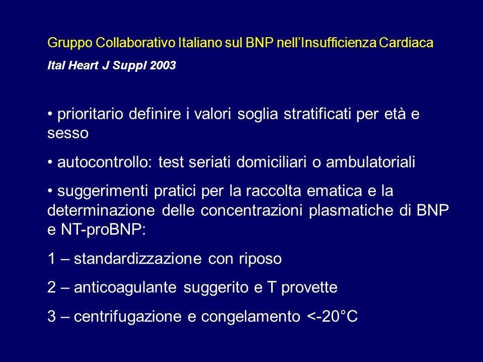 Gruppo Collaborativo Italiano sul BNP nellInsufficienza Cardiaca Ital Heart J Suppl 2003 prioritario definire i valori soglia stratificati per età e s