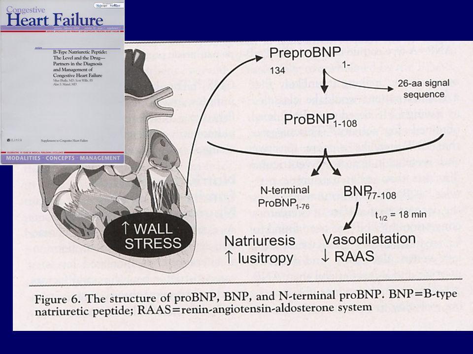 Rilascio BNP McCullough, Reviews in Cardiovascular Medicine, 2003