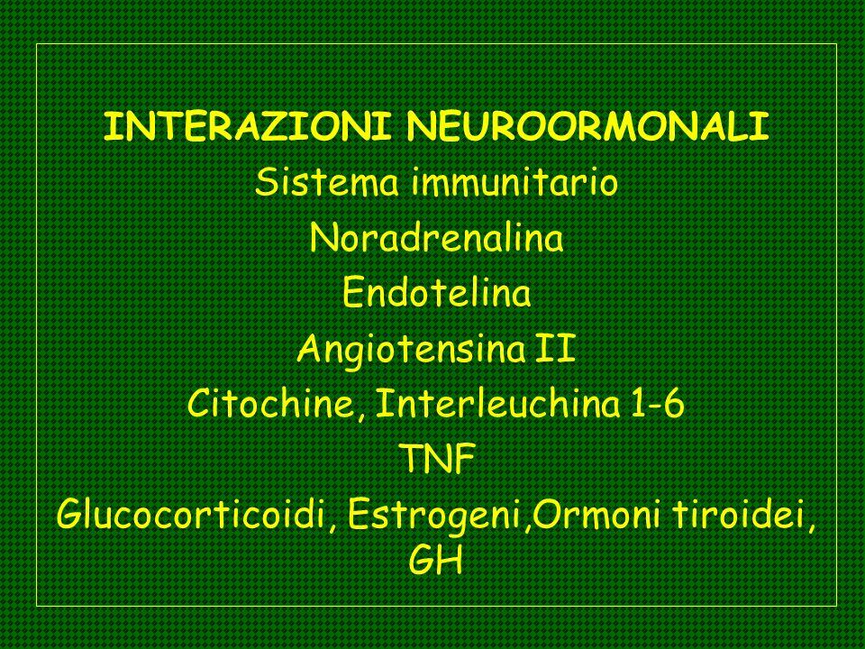 INTERAZIONI NEUROORMONALI Sistema immunitario Noradrenalina Endotelina Angiotensina II Citochine, Interleuchina 1-6 TNF Glucocorticoidi, Estrogeni,Orm