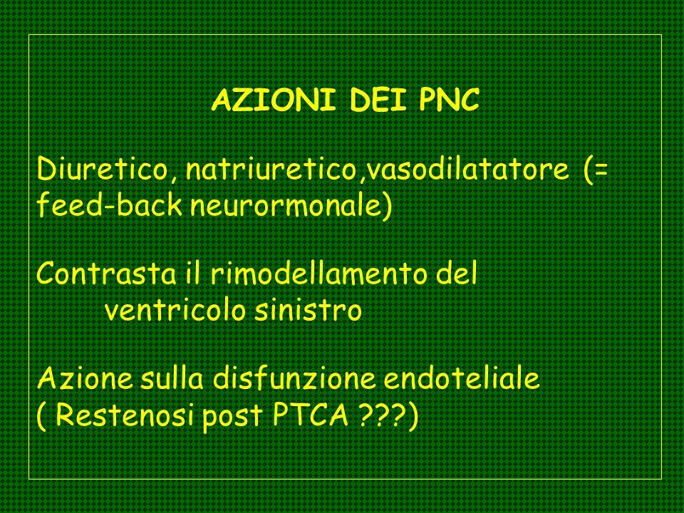 AZIONI DEI PNC Diuretico, natriuretico,vasodilatatore(= feed-back neurormonale) Contrasta il rimodellamento del ventricolo sinistro Azione sulla disfu