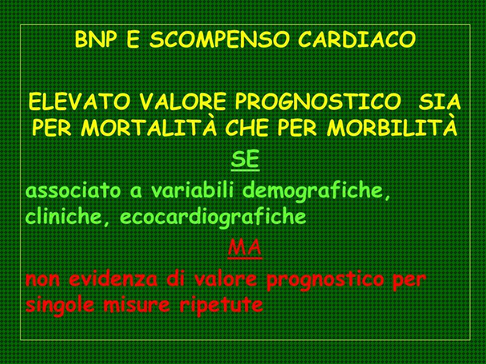 BNP E SCOMPENSO CARDIACO ELEVATO VALORE PROGNOSTICO SIA PER MORTALITÀ CHE PER MORBILITÀ SE associato a variabili demografiche, cliniche, ecocardiograf