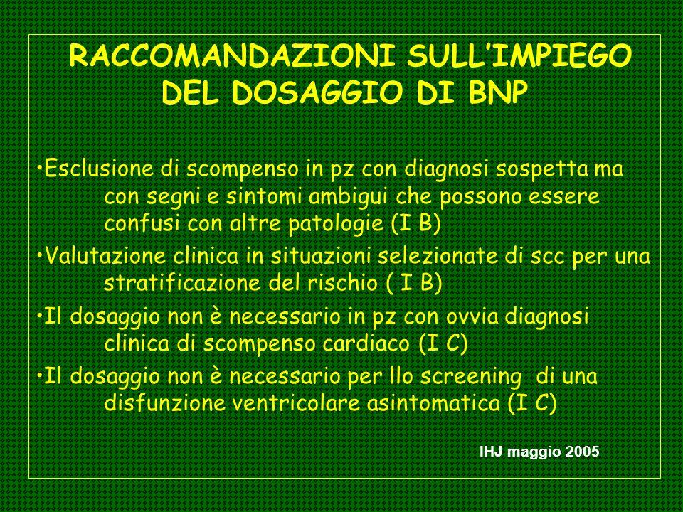 RACCOMANDAZIONI SULLIMPIEGO DEL DOSAGGIO DI BNP Esclusione di scompenso in pz con diagnosi sospetta ma con segni e sintomi ambigui che possono essere