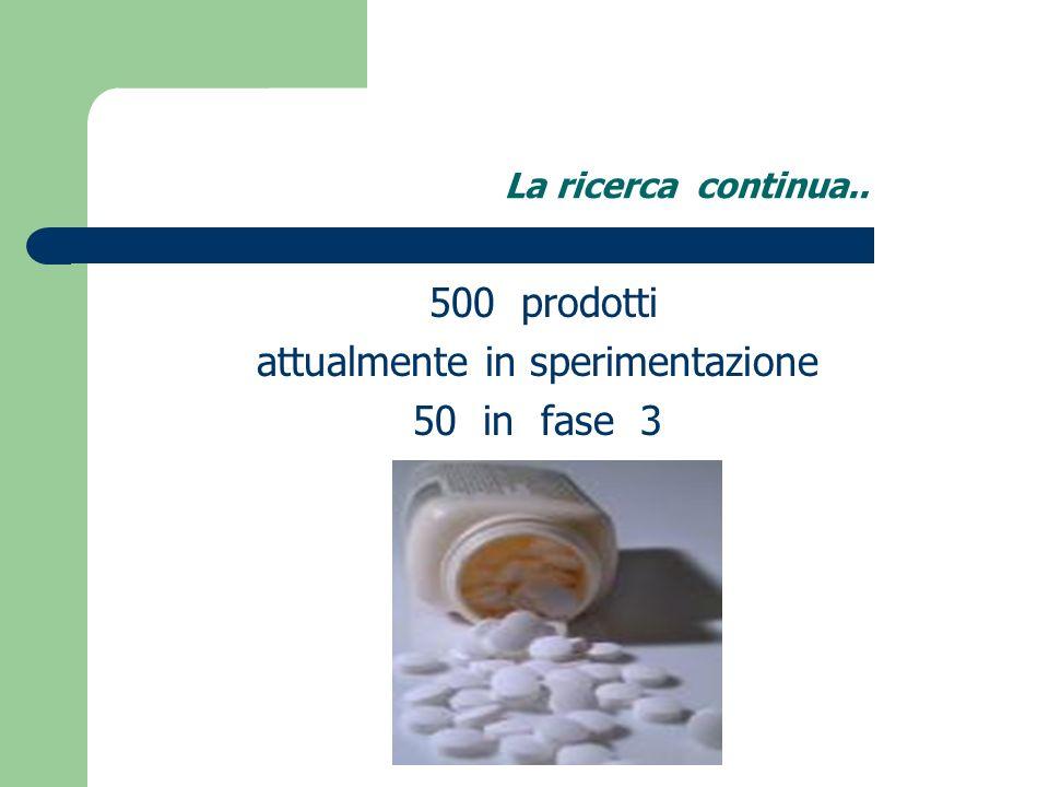 La ricerca continua.. 500 prodotti attualmente in sperimentazione 50 in fase 3